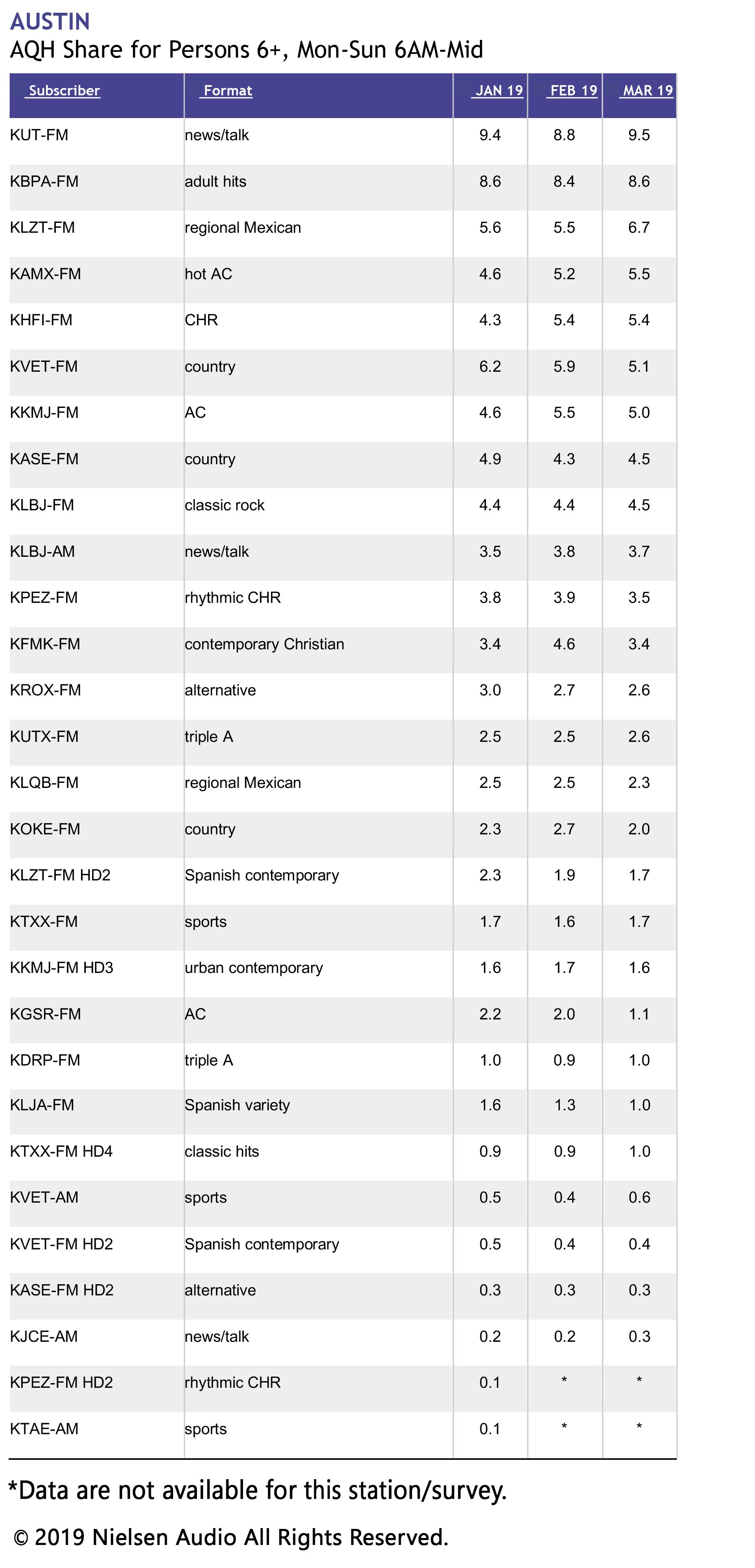 "1a7e33926319 Boston   TALKERS magazine – ""The bible of talk media."""